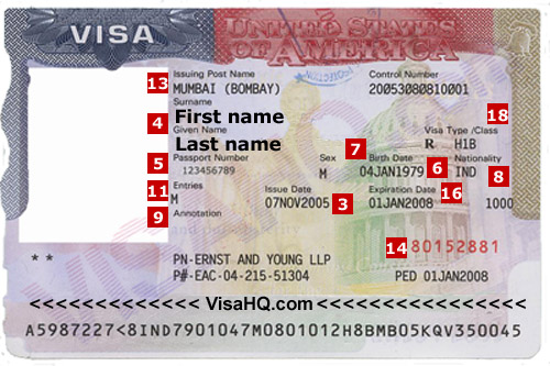 Visa de United States of America